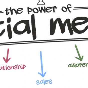 The Benefits & Drawbacks Of Social Media Marketing